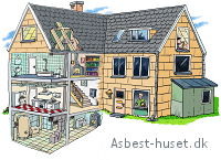asbesthuset